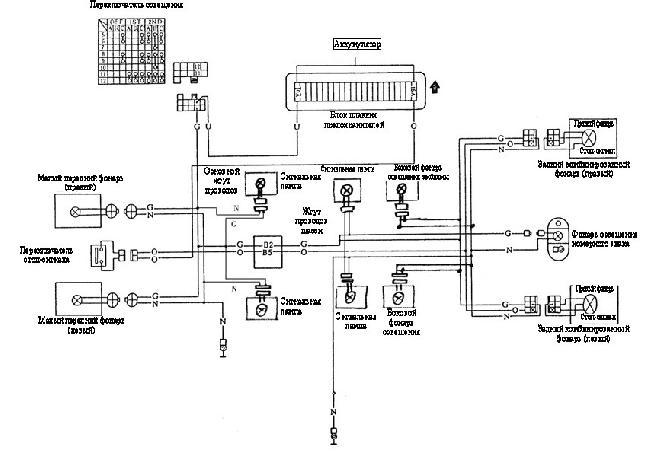 Монтажная схема малых фонарей, задних фонарей, стоп-сигналов и фонаря освещения номерного знака Yuejin NJ1080