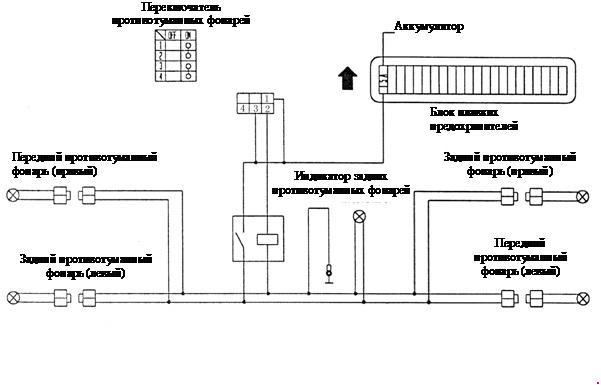 Монтажная схема противотуманных фонарей Yuejin NJ1080