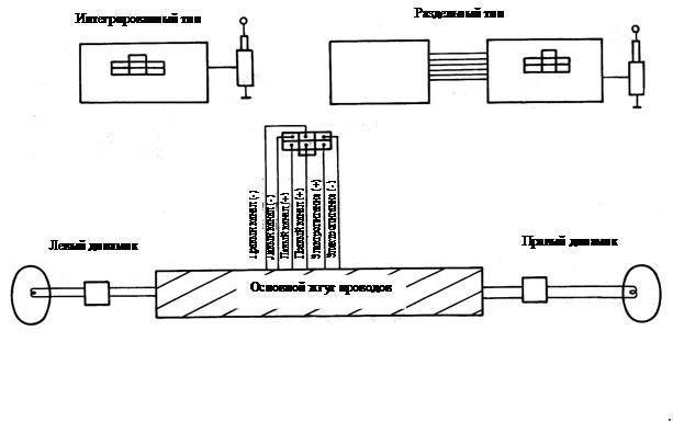 Монтажная схема кассетной магнитолы Yuejin серии NJ1080