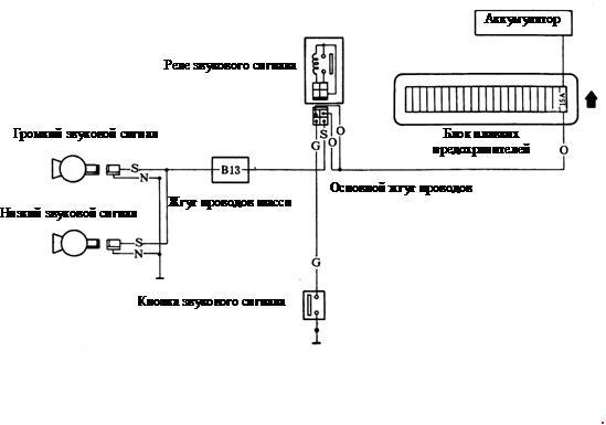 Монтажная схема электрического звукового сигнала Yuejin серии NJ1080