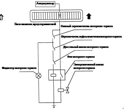 Монтажная схема цепи управления моторным тормозом Yuejin серии NJ1080