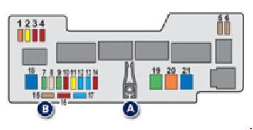 Назначение и расположение предохранителей Peugeot 107 рестайлинг 2012 года