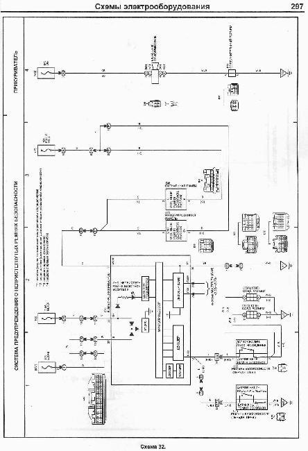 Схемы электрооборудования автомобилей  Toyota Corolla (E140) / Auris (E150) c 2006