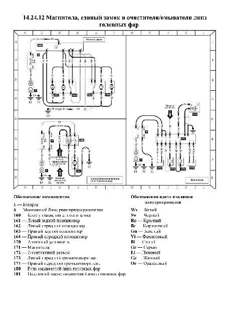 Схемы электрооборудования автомобилей Skoda Felicia