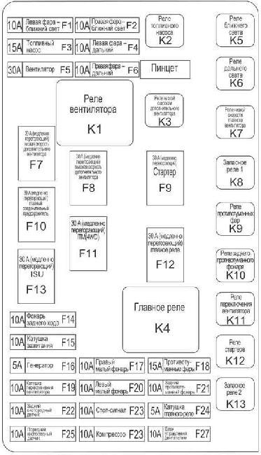 Назначение и расположение предохранителей и реле Chery Tiggo (T11)