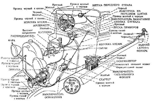 Схема электрооборудования автомобилей Ford A / AA