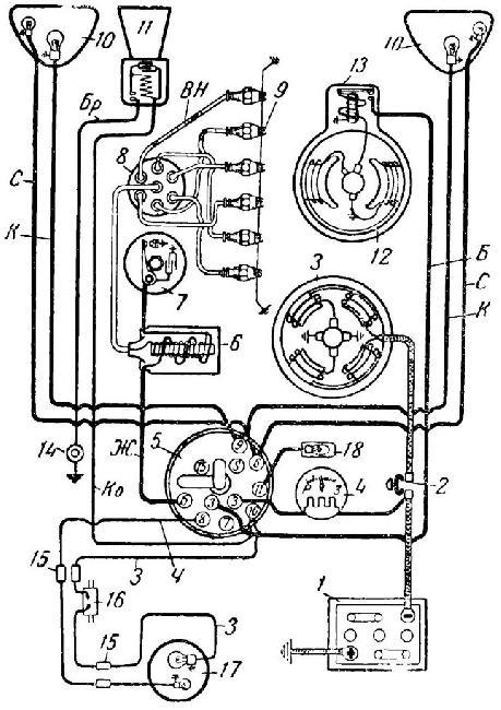 Схема электрооборудования автомобиля Я-5, ЯГ-3, ЯГ-4 (при зажигании от катушки)