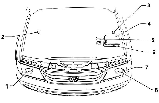 Назначение предохранителей и реле Toyota Land Cruiser 100