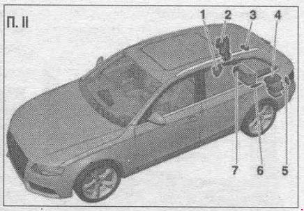Назначение и расположение предохранителей и реле Audi A4 (B8) с 2007 г.
