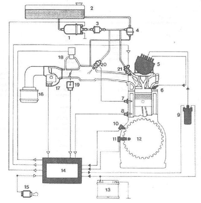 Схема электронной системы двигателя BMW e23 - 732i, 735i и 745i