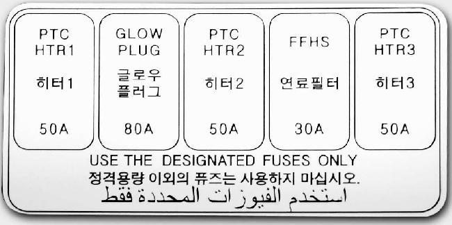 Схема предохранителей и реле Kia Rio 2005—2011 (JB)