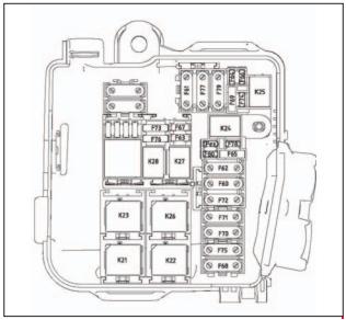 Назначение и расположение предохранителей и реле Lada Vesta