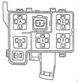 Назначение предохранителей и реле Toyota Rav4 (1994-2000) XA10
