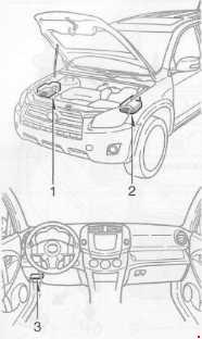 Назначение предохранителей Toyota RAV4 XA30