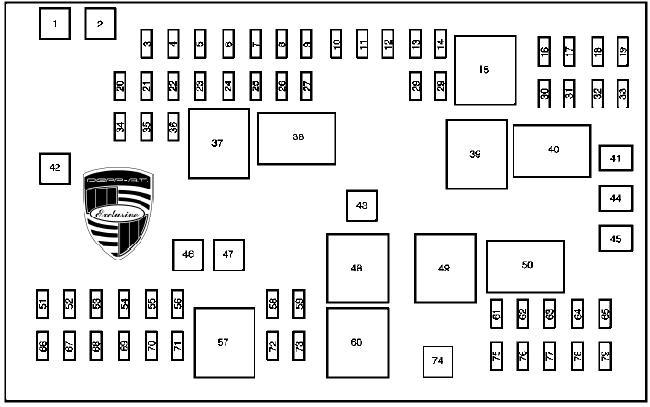 Схема предохранителей и реле Chevrolet Express / Van Explorer / Starcraft / Conversion / GMC Savanna с 2004