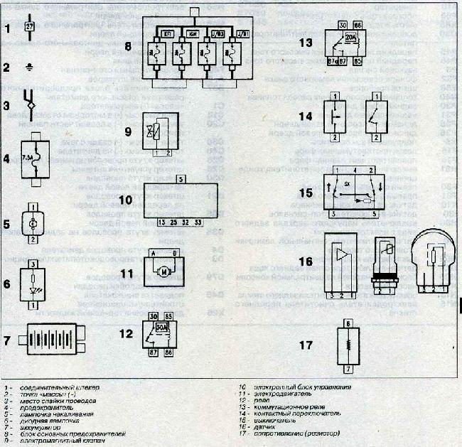 Цветные схемы электрооборудования Fiat Punto с 1999-2006 гг
