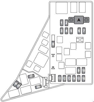 Назначение и расположение предохранителей Subaru Forester SJ (2012-)
