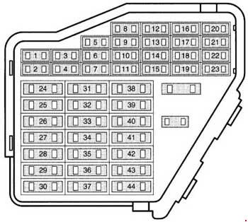 1996 2003 audi a3 and s3 8l fuse box diagram fuse diagram. Black Bedroom Furniture Sets. Home Design Ideas