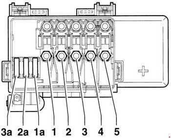 Схема предохранителей и реле Audi A3 (8L) 1996–2003