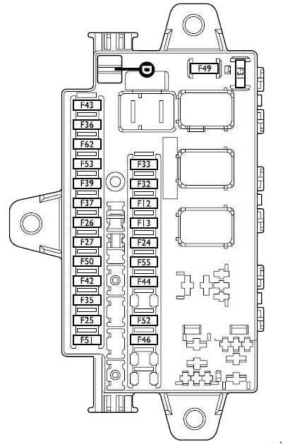 Fiat Punto Fuse Box Problem : Fiat ducato fuse box diagram