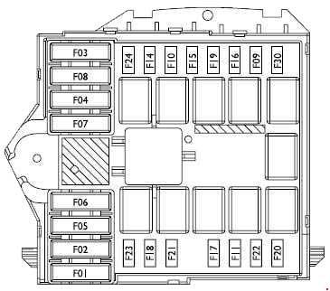 Схема предохранителей Fiat Ducato с 2002 (с 2008 в России)