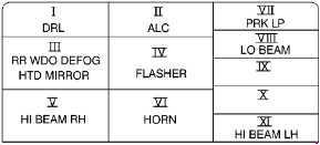 1997 u20132001 cadillac catera fuse box diagram  u00bb fuse diagram cadillac fuse box diagram