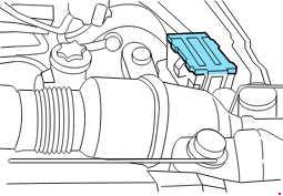 1997–2002 Ford Expedition Fuse Box Diagram