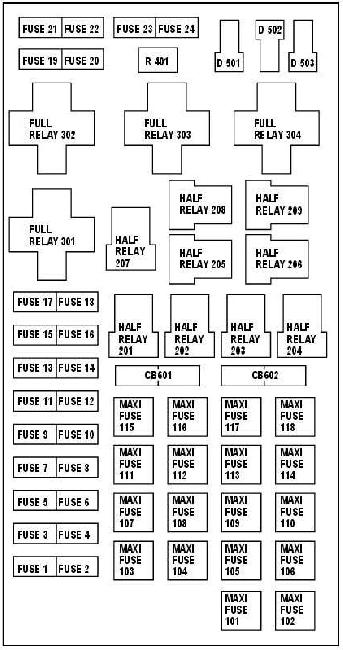 2002 Expedition Fuse Box Diagram 2003 Ford Fuse Panel Diagram