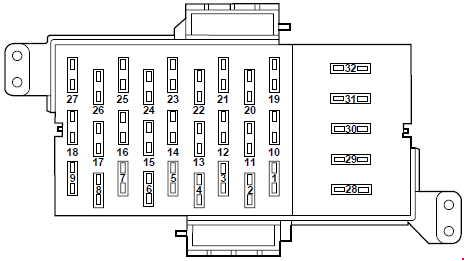 1998 2002 mercury grand marquis iii fuse box diagram. Black Bedroom Furniture Sets. Home Design Ideas