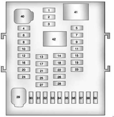 2010-2017 Chevrolet Equinox 2 Fuse Box Diagram
