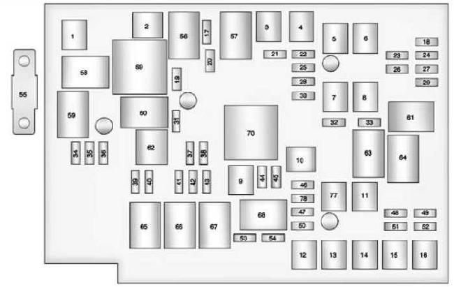 2010-2017 chevrolet equinox 2 fuse box diagram