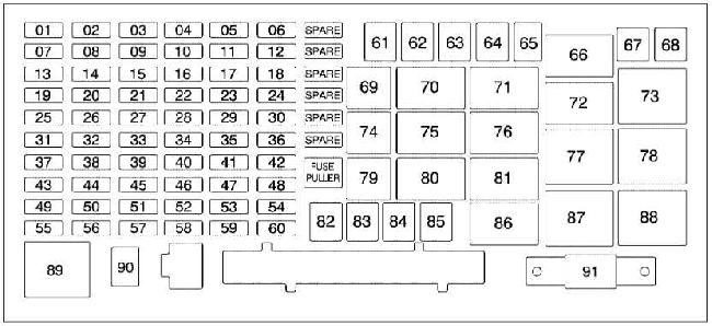 Hummer H3 Fuse Box Diagram  U00bb Fuse Diagram