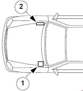 1994-1998 Ford Scorpio 2 Fuse Box Diagram