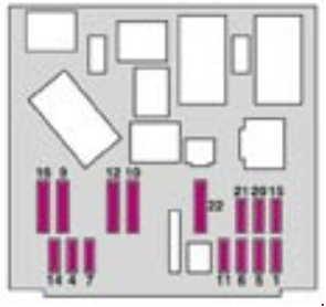 04-'10 peugeot 1007 fuse box diagram  knigaproavto.ru