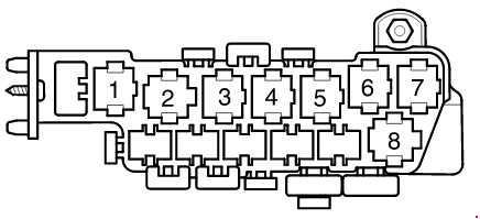 [SCHEMATICS_4LK]  1996-2005 Volkswagen Passat (B5) Fuse Box Diagram » Fuse Diagram | 1999 Passat Fuse Box |  | knigaproavto.ru
