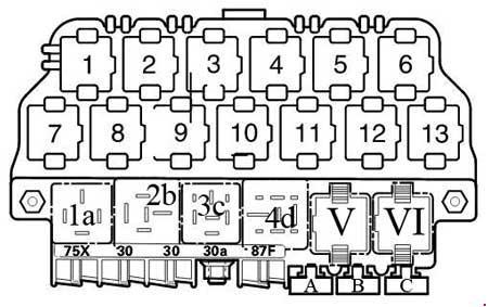 1996-2005 Volkswagen Passat (B5) Fuse Box Diagram