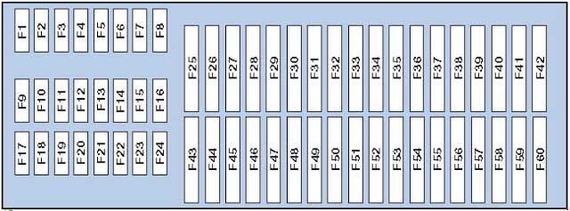 volkswagen tiguan fuse box diagram » fuse diagram  knigaproavto.ru