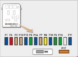 2007 2010 peugeot 1007 fuse box diagram fuse diagram rh knigaproavto ru