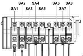 Назначение и расположение предохранителей Volkswagen Passat B6 (2005-2010)