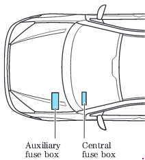 ford focus i 1998 2004 fuses box diagram fuse diagram. Black Bedroom Furniture Sets. Home Design Ideas