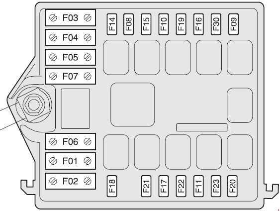 00-'10 alfa romeo 147 fuse box diagram  knigaproavto.ru