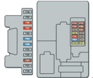 peugeot bipper fuse box wiring diagram fascinating Peugeot 108