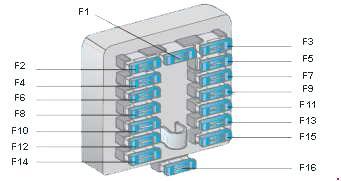 Peugeot 106 Fuse Box Diagram