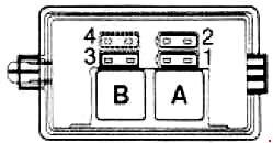 saab 900 1991 1994 fuse box diagram fuse diagram rh knigaproavto ru Saab 900 Engine saab 900 fuse box location