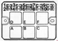 saab 900 1991 1994 fuse box diagram fuse diagram rh knigaproavto ru saab 900 fuse box saab 900 fuse box location