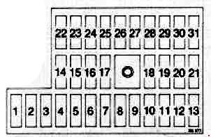 saab 900 1991 1994 fuse box diagram fuse diagram rh knigaproavto ru Saab 9 3 Electric Diagram 2006 Toyota Tundra Fuse Box Diagram
