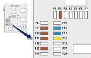 Peugeot 2008 Fuse Box Diagram Fuse Diagram