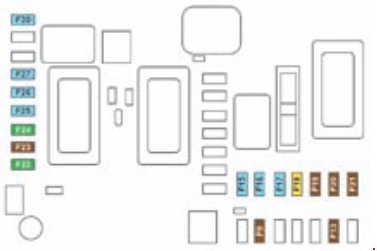 20142018 Peugeot 308 Fuse Box Diagram Fuse Diagram