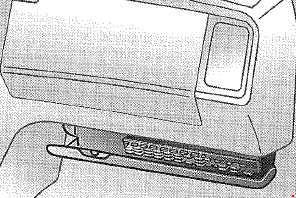 Схема предохранителей Saab 9000 (1984-1998)