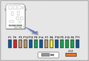 peugeot 207 fuse box diagram fuse diagram dodge journey fuse box peugeot 207 fuse box diagram